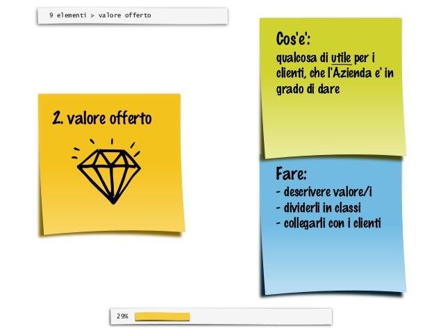 9 elementi > valore offerto                              Cose:                              qualcosa di utile per i       ...