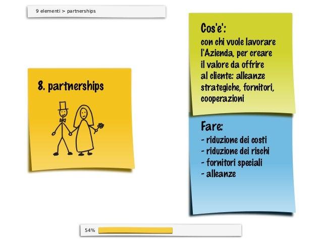 54%9 elementi > partnerships8. partnershipsFare:- riduzione dei costi- riduzione dei rischi- fornitori speciali- alleanzeC...