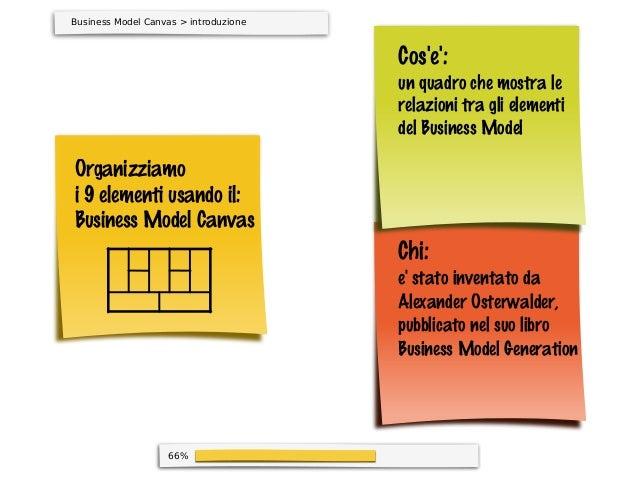66%Business Model Canvas > introduzioneOrganizziamoi 9 elementi usando il:Business Model CanvasChi:e stato inventato daAle...