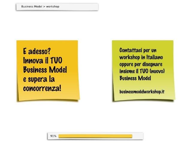 96%Business Model > libroE adesso?Non fermartiqui, guarda alfuturo.Acquista il libro diAlexander Osterwalderin libreria.Sc...