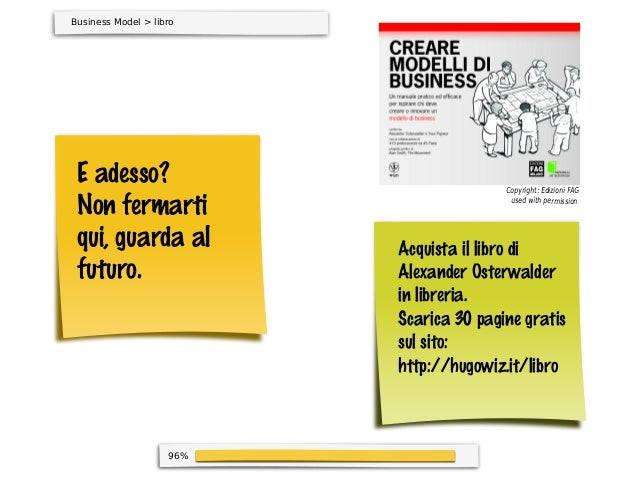 100%Business Model vs. Business PlanAh, stavodimenticando:la differenza traBusiness Model eBusiness PlanIl Business Plande...