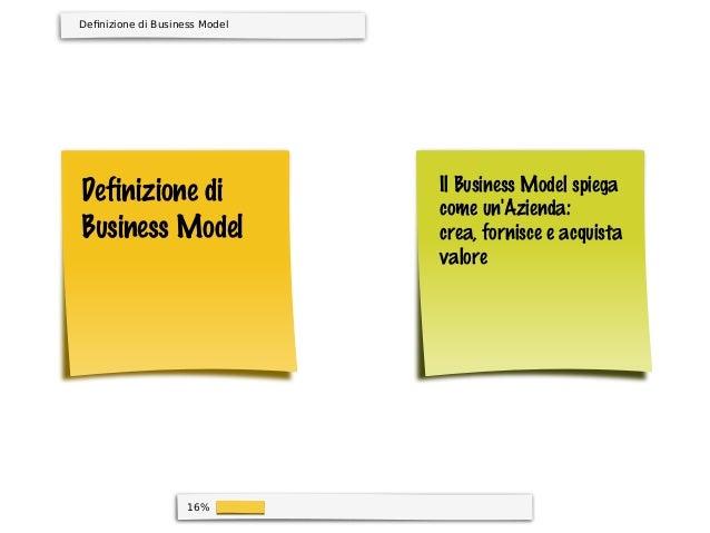 16%Definizione di Business ModelDefinizione diBusiness ModelIl Business Model spiegacome unAzienda:crea, fornisce e acquist...