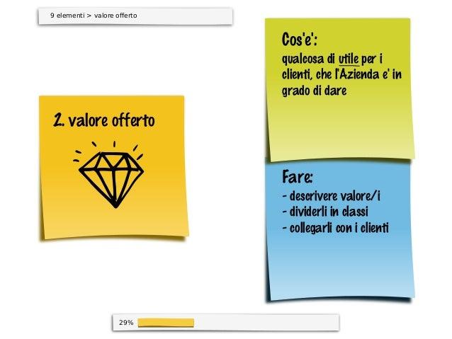 29%9 elementi > valore offerto2. valore offertoFare:- descrivere valore/i- dividerli in classi- collegarli con i clientiCos...
