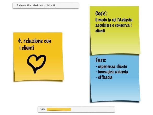 37%9 elementi > relazione con i clienti4. relazione coni clientiFare:- esperienza cliente- immagine azienda- efficaciaCose...