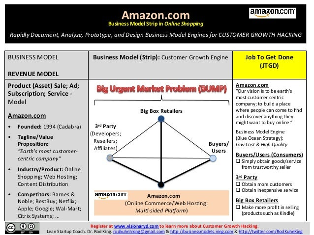 best buy customer centric model Best buy's pre-centricity model was easy for competitors to imitate and encroach  on best buy's market share best buy borrowed the superstore concept from.