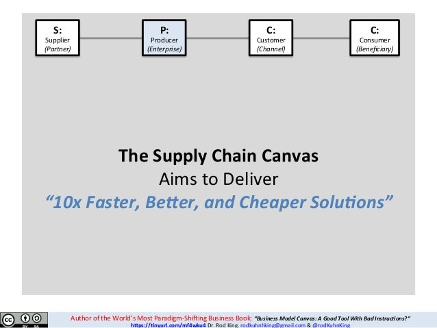 """TheSupplyChainCanvas AimstoDeliver """"10xFaster,Be.er,andCheaperSolu8ons"""" C: Consumer (Beneficiary) S: Suppl..."""