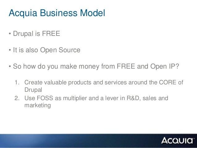 Acquia products around Drupal CORE                        Professional   Drupal                        Services       Trai...