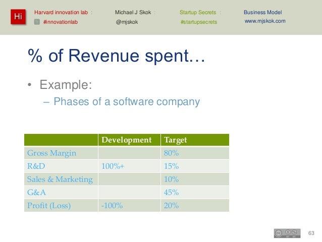 Target Business Model - Demandware                         2010   Q4 2010   2011         Q4 2011                 Target   ...