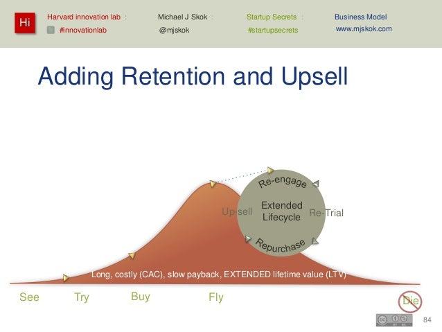 Harvard innovation lab :         Michael J Skok :          Startup Secrets :     Business Model Hi                        ...