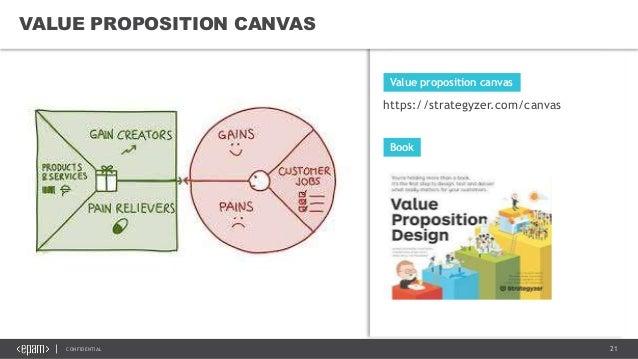 Business Model Value Proposition Model