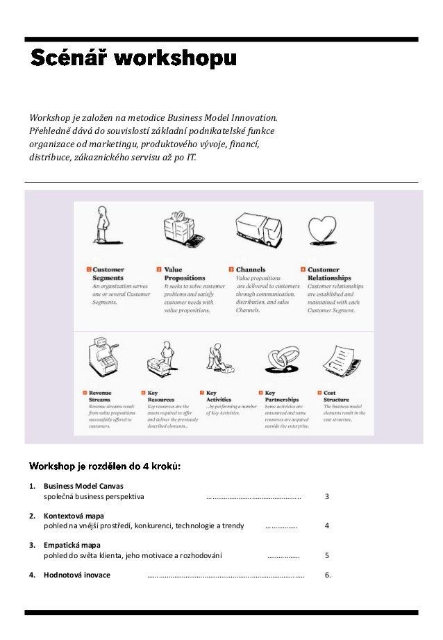 Business Model Workshop Slide 2