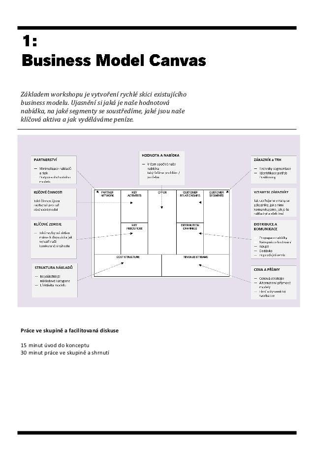 Business Model Workshop Slide 3