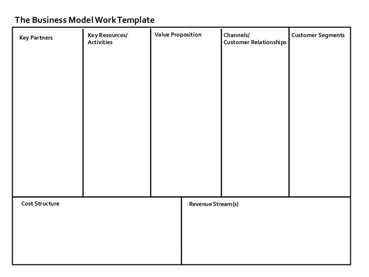 Hatchconf Business Model Work Template