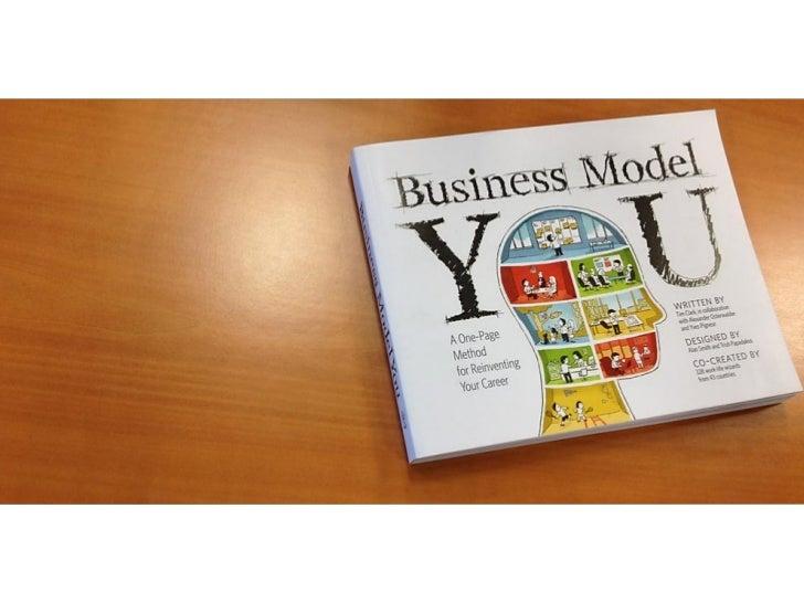 Business Model You Slide 3