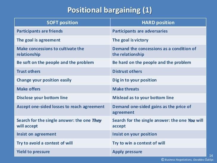 Essay positional bargaining