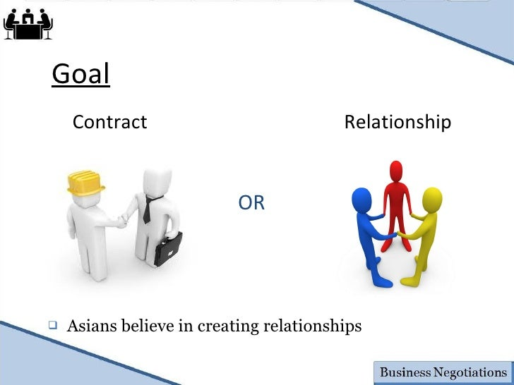 business contractual relationship