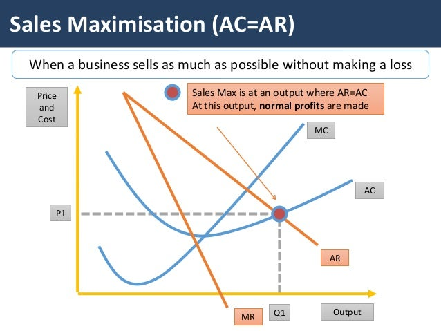 Business Objectives And Pricing Strategies