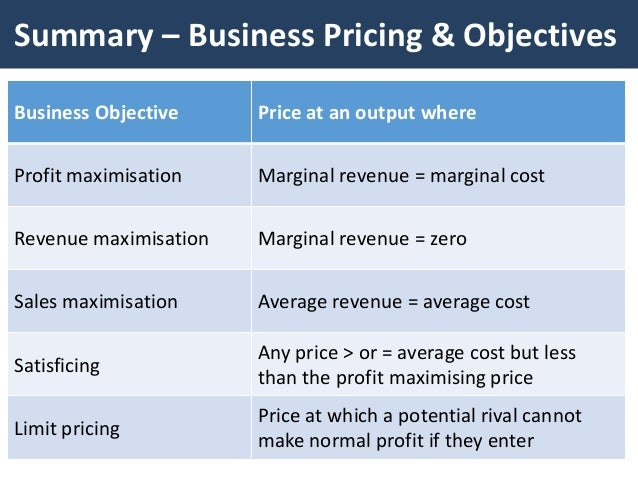 different pricing objectives of company A pricing objective underlies the pricing process for a product, and it should reflect a company's marketing, financial, strategic and product goals, as well as consumer price expectations and the levels of available stock and production resources.