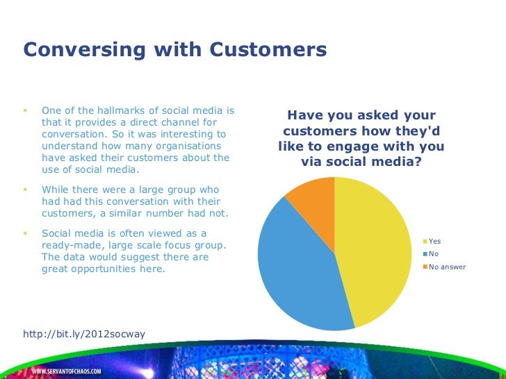 Conversing with Customers   One of the hallmarks of social media is    that it provides a direct channel for             ...