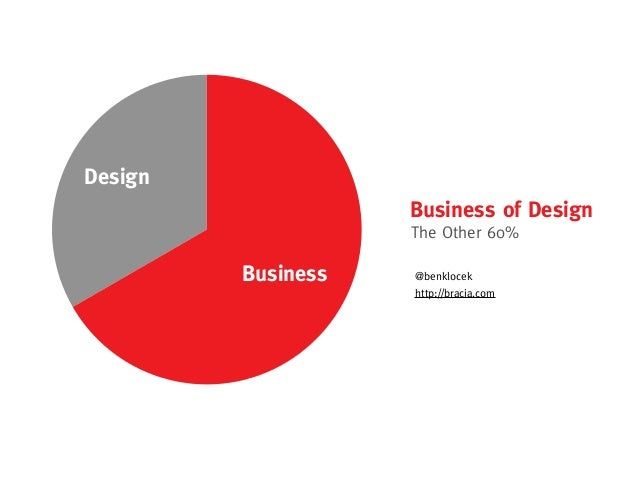 Design                    Business of Design                    The Other 60%         Business   @benklocek               ...
