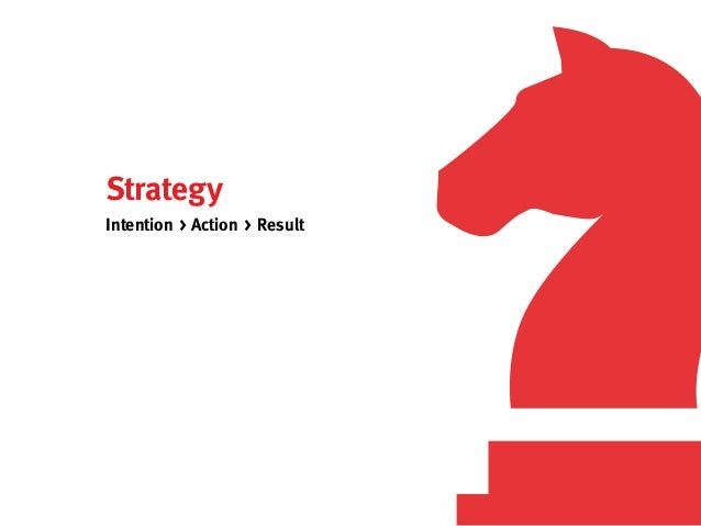 StrategyIntention > Action > Result
