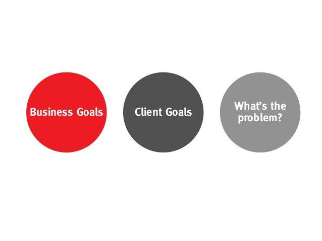 What's theBusiness Goals   Client Goals                                problem?