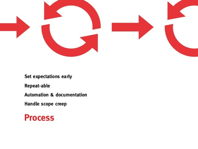 Set expectations earlyRepeat-ableAutomation & documentationHandle scope creepProcess