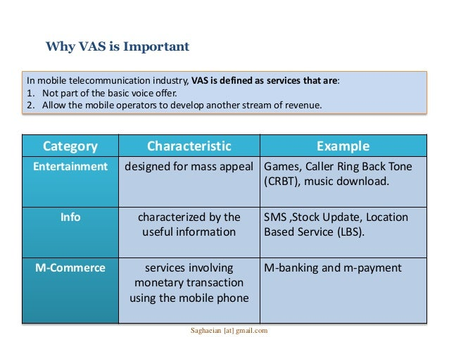 mobile value added services business plan