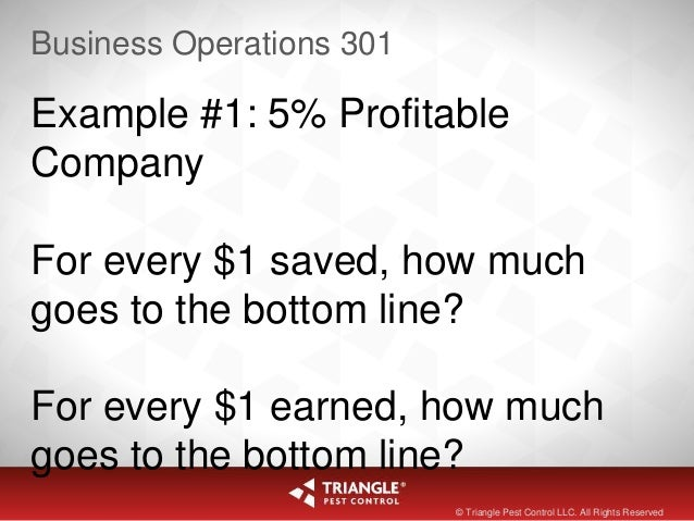 Examples of Thinking Business Operations