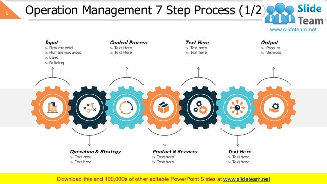 Business Operations PowerPoint Presentation Slides