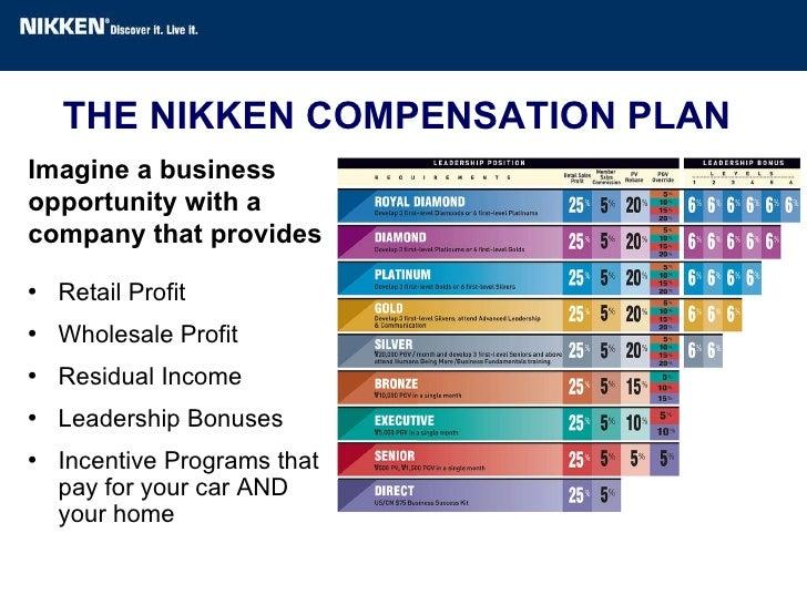 Nikken compensation plan