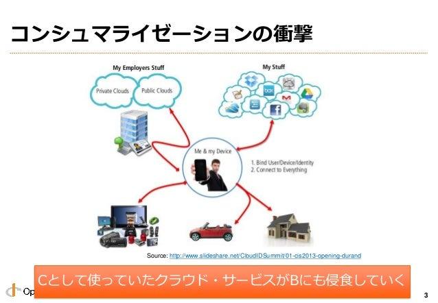 Copyright 2013 OpenID Foundation Japan - All Rights Reserved. コンシュマライゼーションの衝撃 3 Cとして使っていたクラウド・サービスがBにも侵食していく Source: http:...