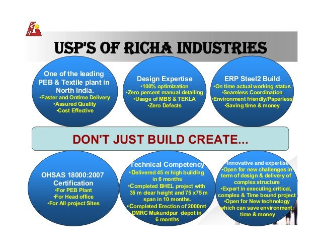 introduction of richa industries limited rh slideshare net