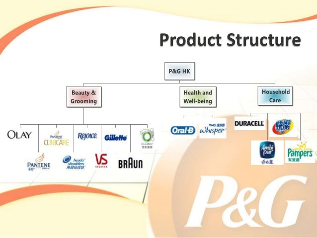 evaluating the organization design of p u0026g hk