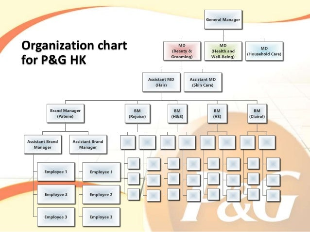 Corporate structure of procter and gamble problem gambling awareness month