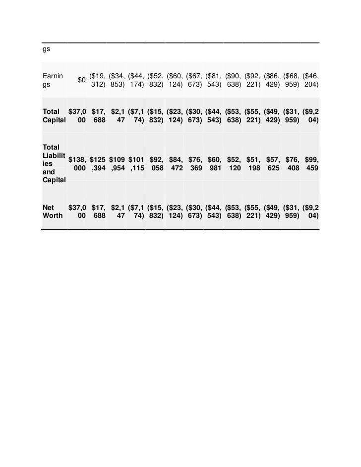 gsEarnin         ($19, ($34, ($44, ($52, ($60, ($67, ($81, ($90, ($92, ($86, ($68, ($46,          $0gs              312) 8...