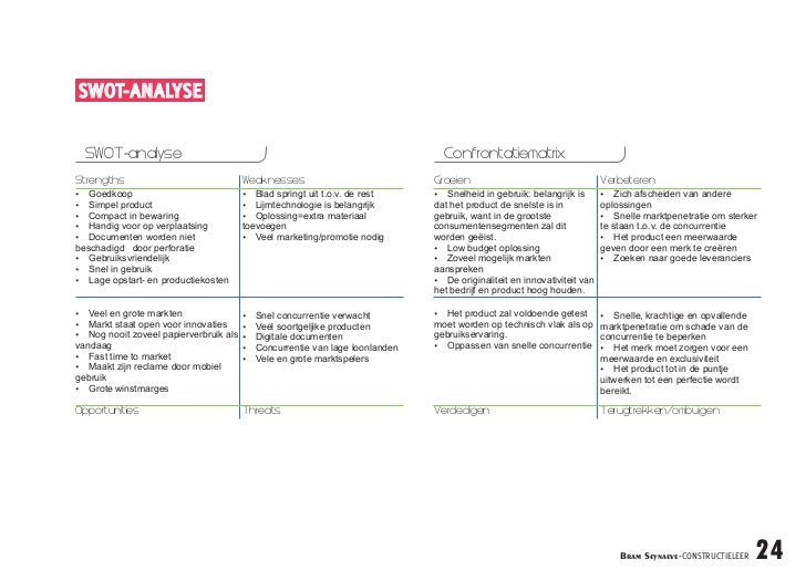 ondernemingsplan grafisch vormgever Businessplan ondernemingsplan grafisch vormgever