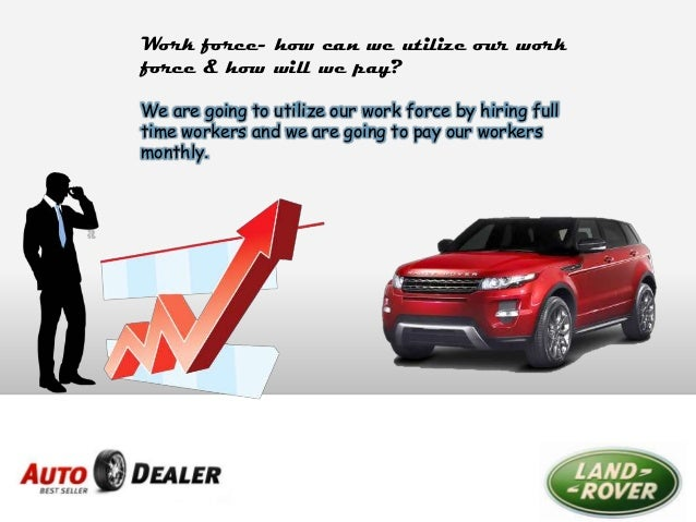 Five Costly Car Dealer Options to Skip