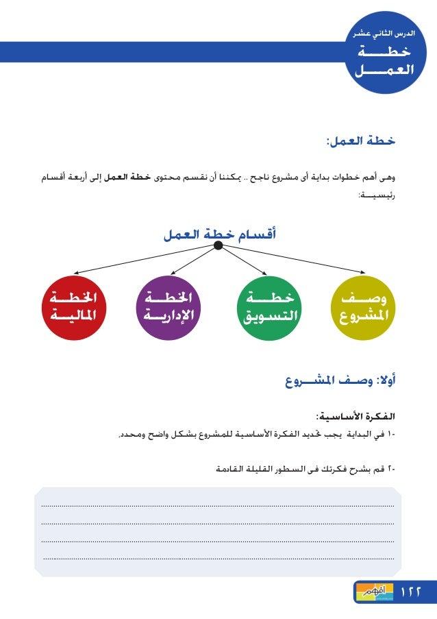 Business plan Slide 2