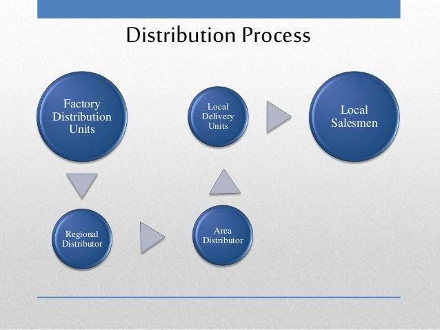 tea distribution business plan