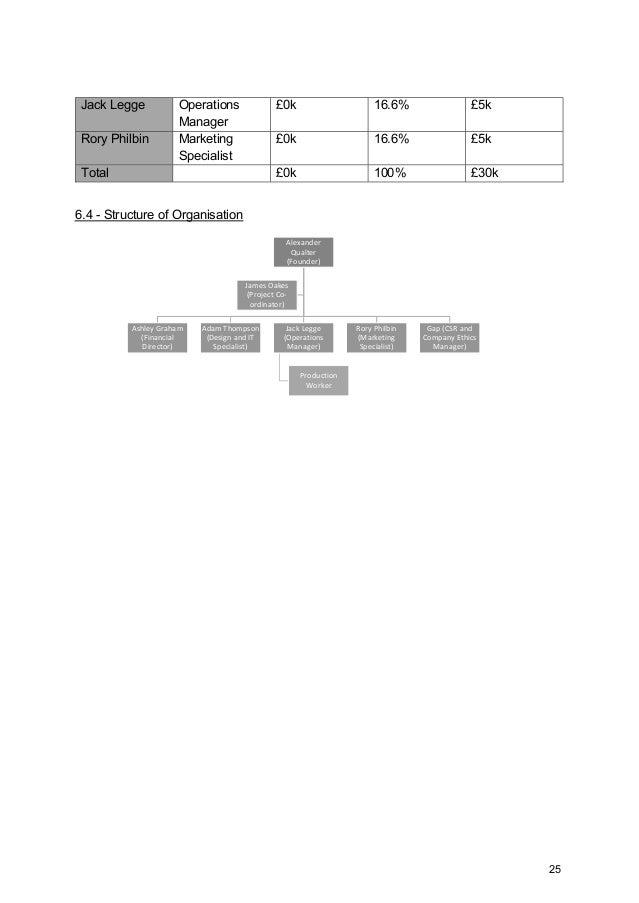 Enterprise inns business plan