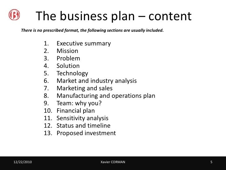 Business plan best practices – Business Plan Format