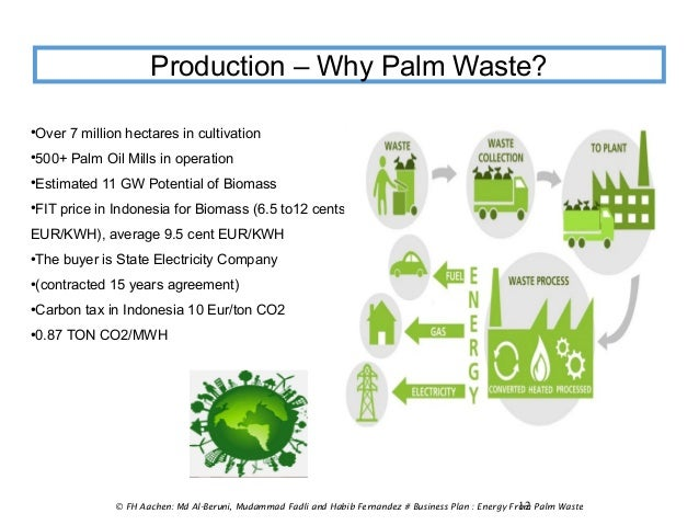 Business Plan : Energy from Palm Waste