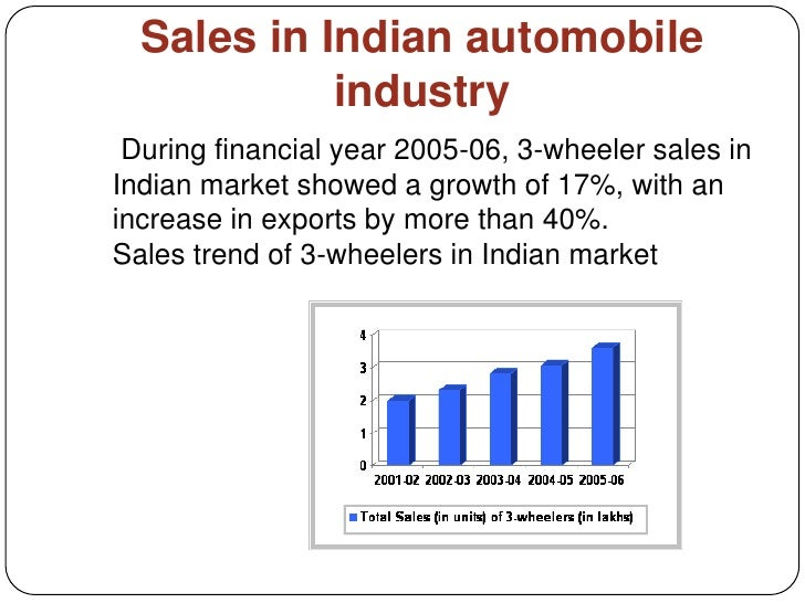 Automobile business plan ppt