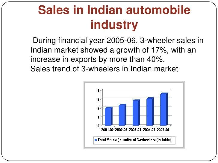Automobile business plan ppt