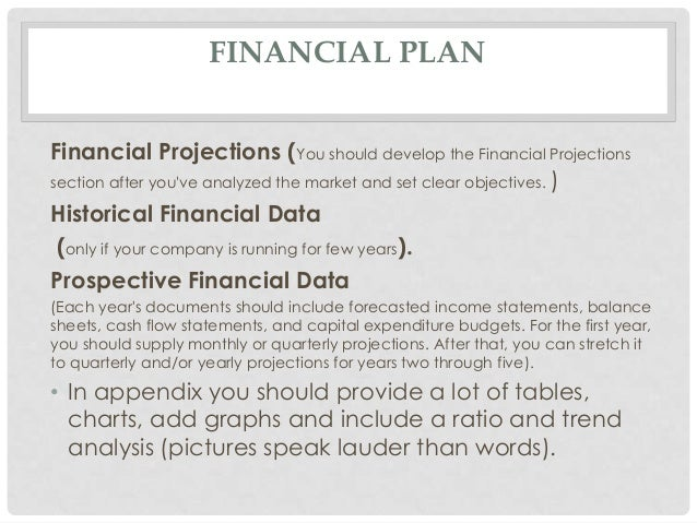 FINANCIAL PLANFinancial Projections (You should develop the Financial Projectionssection after youve analyzed the market a...