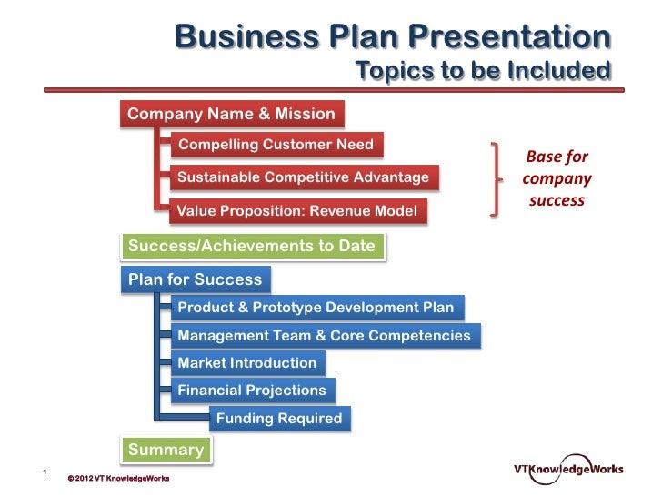 topics for business plan presentation