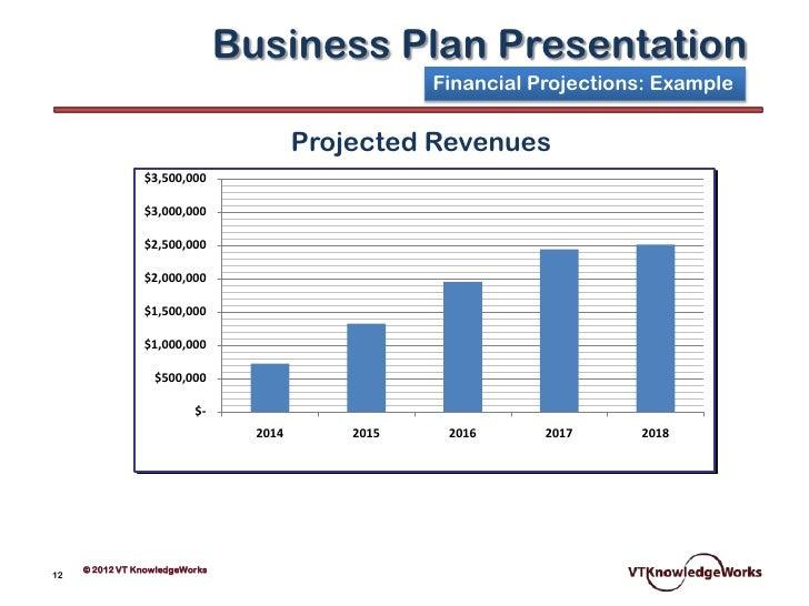 Business plan presentation-vtk