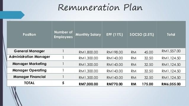 example business plan presentation steamboat leleh