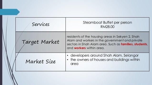 Example Business Plan Presentation - Steamboat Leleh